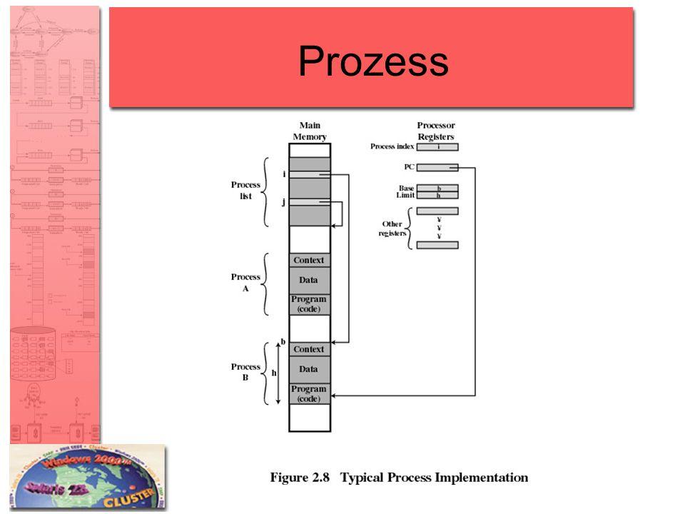 Prozess