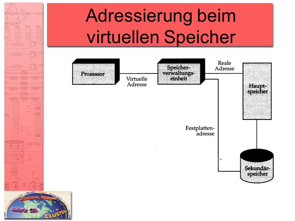 Adressierung beim virtuellen Speicher