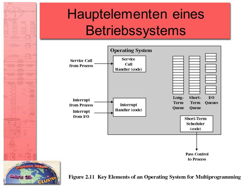 Hauptelementen eines Betriebssystems