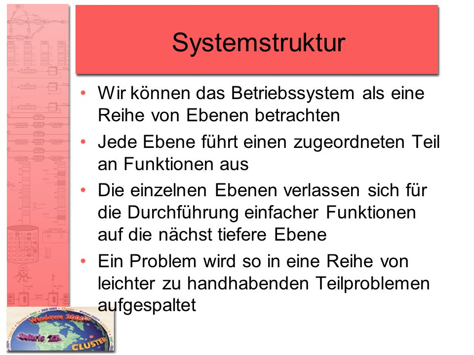 Systemstruktur Wir können das Betriebssystem als eine Reihe von Ebenen betrachten Jede Ebene führt einen zugeordneten Teil an Funktionen aus Die einze