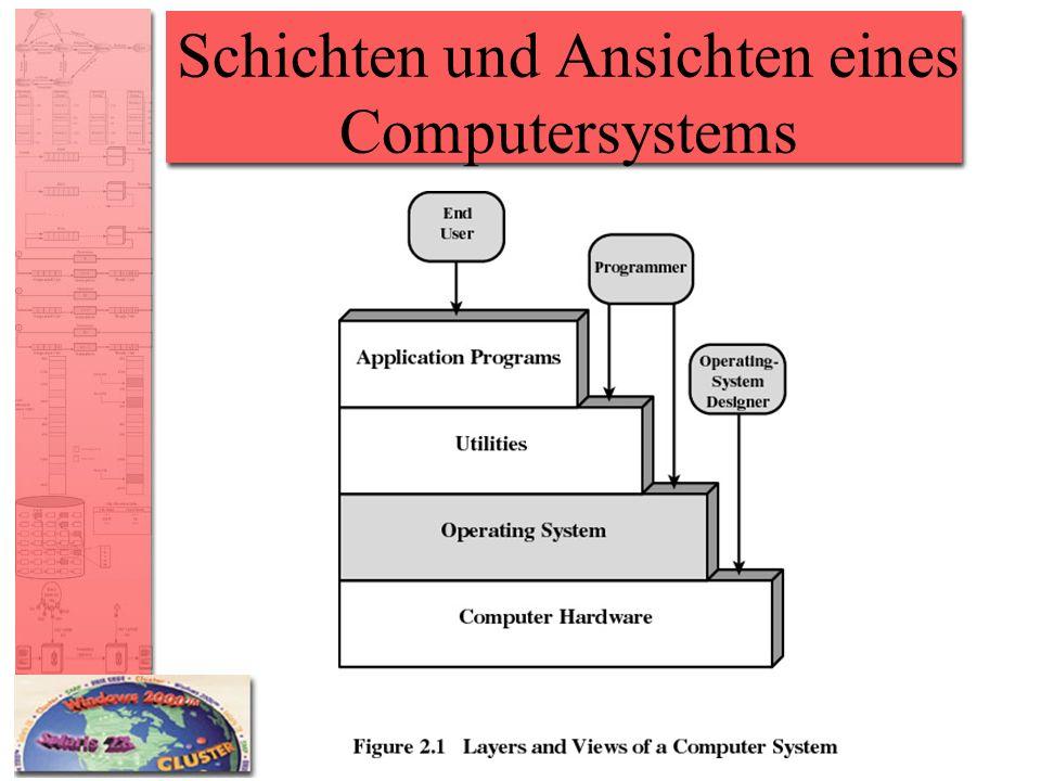 Schichten und Ansichten eines Computersystems