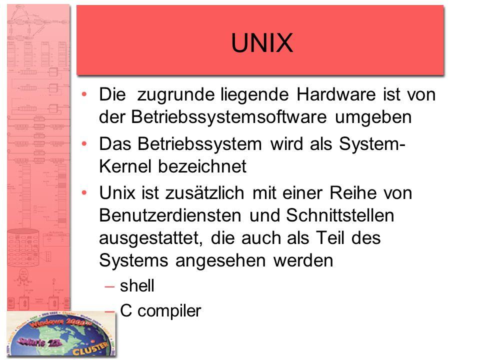 UNIX Die zugrunde liegende Hardware ist von der Betriebssystemsoftware umgeben Das Betriebssystem wird als System- Kernel bezeichnet Unix ist zusätzli