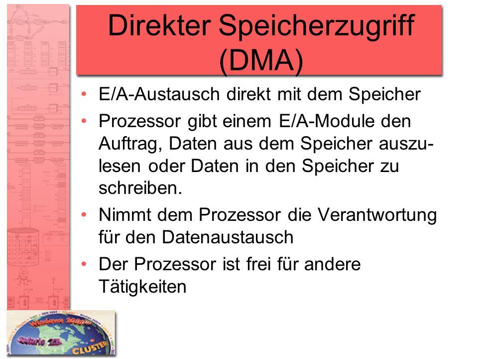 Direkter Speicherzugriff (DMA) E/A-Austausch direkt mit dem Speicher Prozessor gibt einem E/A-Module den Auftrag, Daten aus dem Speicher auszu- lesen