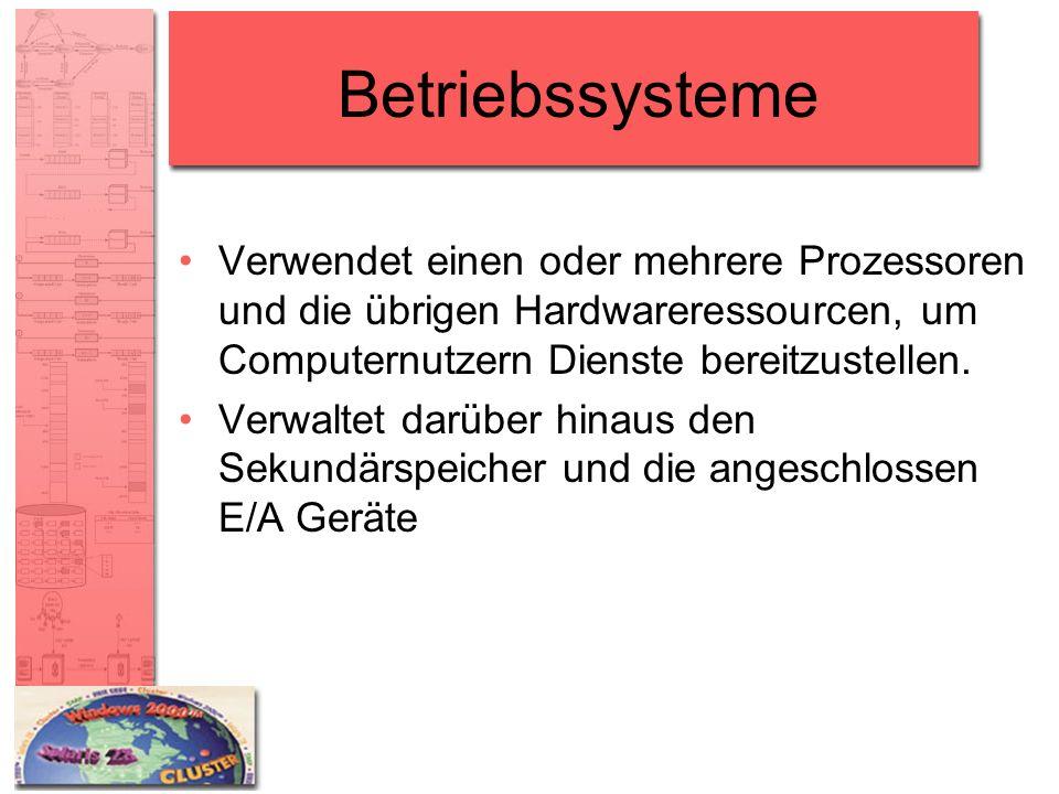Basiselementen Prozessor Hauptspeicher –wird auch als Arbeits-, Real, oder Primärspeicher bezeichnet –flüchtig E/A-Module –Sekundärspeicherlaufwerke –Kommunikationsanschaltungen –Terminals Systembus –Kommunikation zwischen den Prozessoren, Hauptspeicher, und E/A-Module