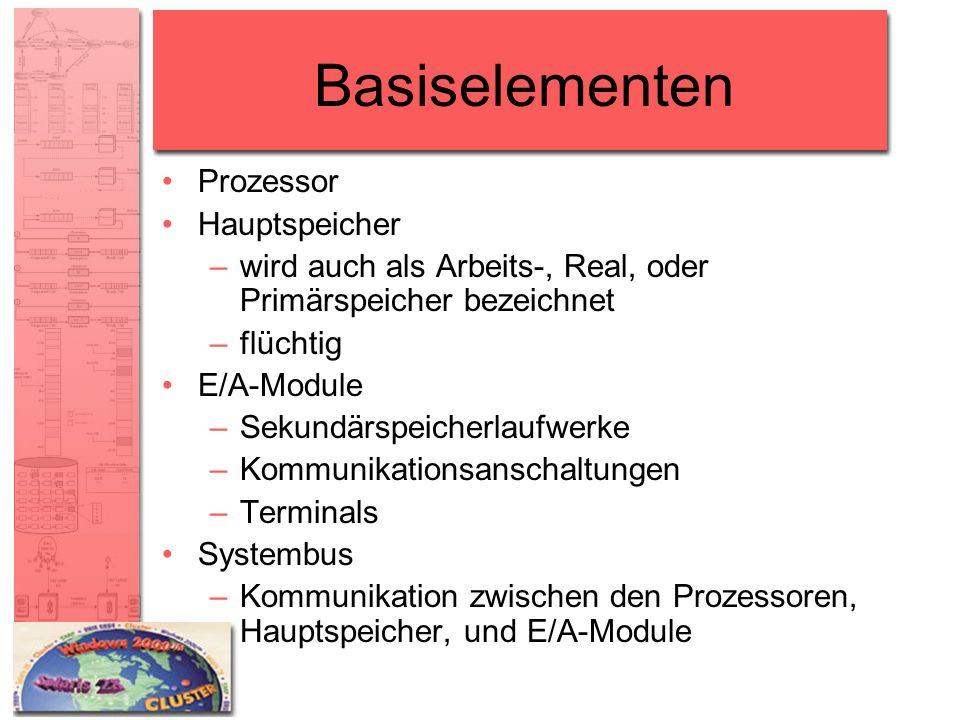 Basiselementen Prozessor Hauptspeicher –wird auch als Arbeits-, Real, oder Primärspeicher bezeichnet –flüchtig E/A-Module –Sekundärspeicherlaufwerke –