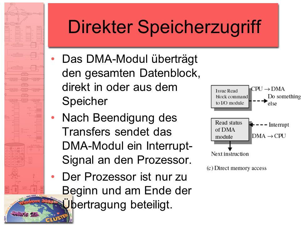 Direkter Speicherzugriff Das DMA-Modul überträgt den gesamten Datenblock, direkt in oder aus dem Speicher Nach Beendigung des Transfers sendet das DMA