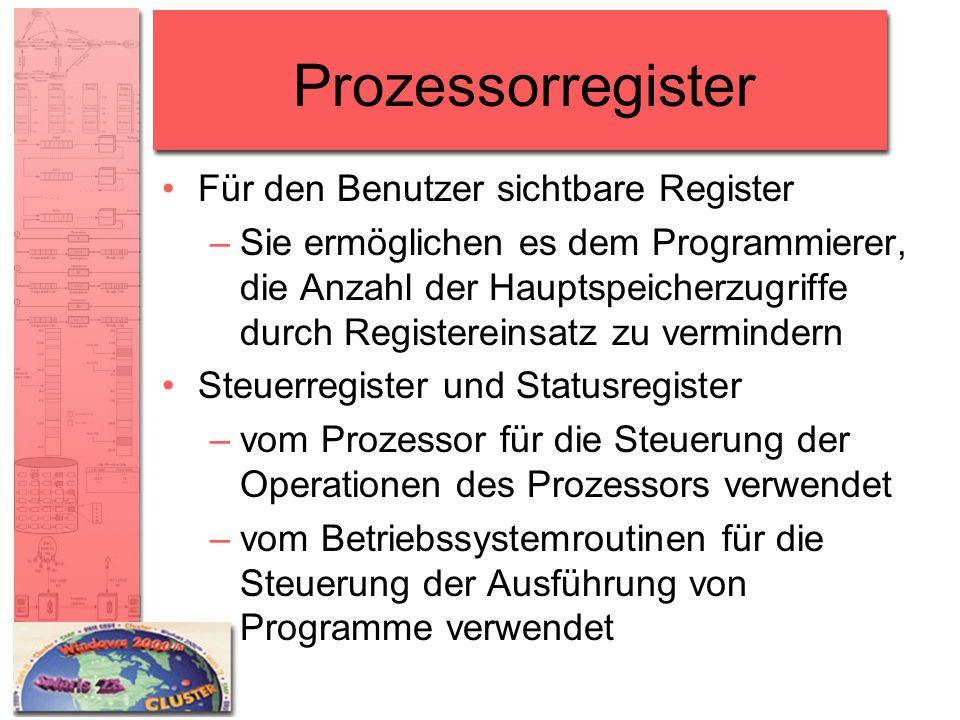Prozessorregister Für den Benutzer sichtbare Register –Sie ermöglichen es dem Programmierer, die Anzahl der Hauptspeicherzugriffe durch Registereinsat