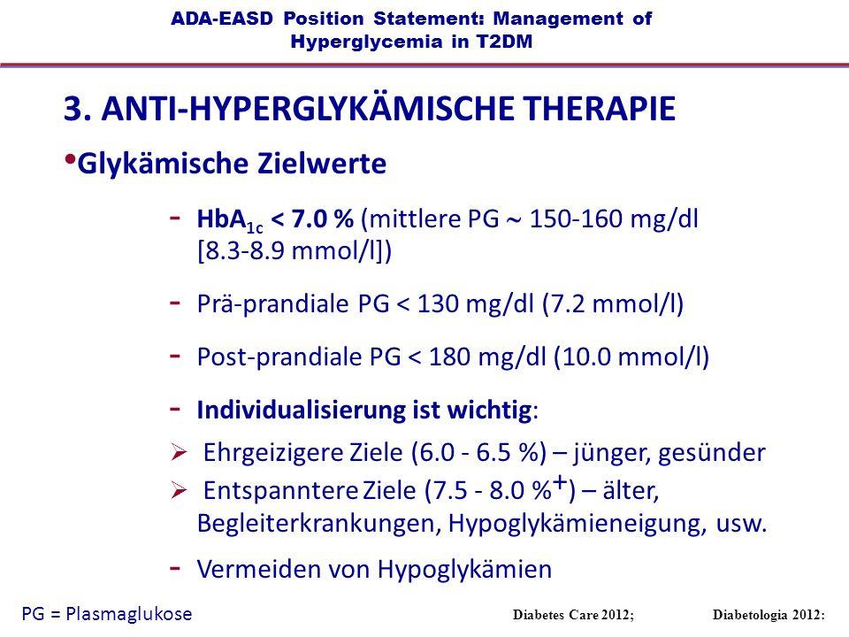 ADA-EASD Position Statement: Management of Hyperglycemia in T2DM 3. ANTI-HYPERGLYKÄMISCHE THERAPIE Glykämische Zielwerte HbA 1c < 7.0 % (mittlere PG 1