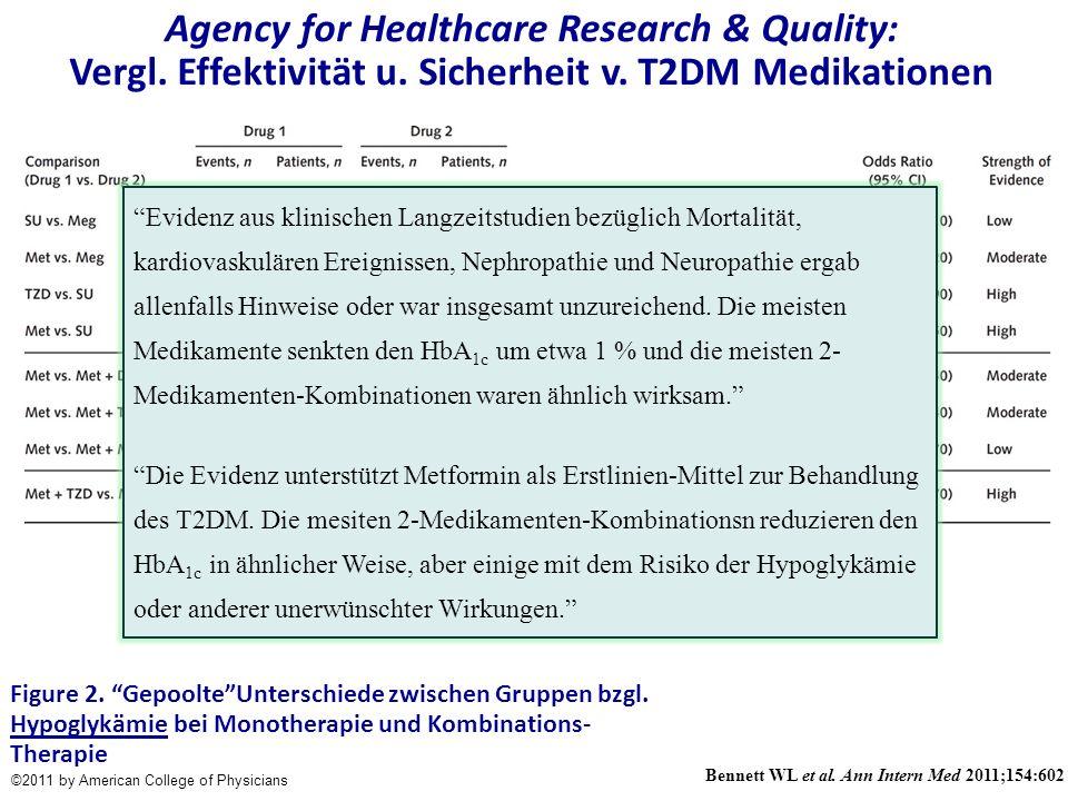 ©2011 by American College of Physicians Bennett WL et al. Ann Intern Med 2011;154:602 Evidenz aus klinischen Langzeitstudien bezüglich Mortalität, kar