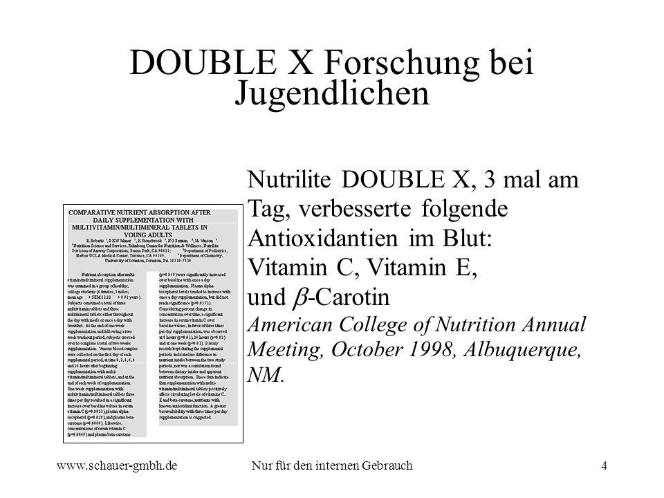 www.schauer-gmbh.deNur für den internen Gebrauch4 DOUBLE X Forschung bei Jugendlichen Nutrilite DOUBLE X, 3 mal am Tag, verbesserte folgende Antioxida