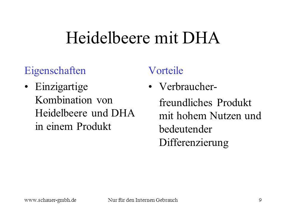 www.schauer-gmbh.deNur für den Internen Gebrauch9 Heidelbeere mit DHA Eigenschaften Einzigartige Kombination von Heidelbeere und DHA in einem Produkt Vorteile Verbraucher- freundliches Produkt mit hohem Nutzen und bedeutender Differenzierung