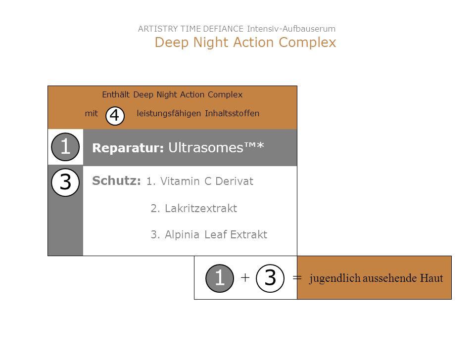 3 Reparatur: Ultrasomes* Schutz: 1. Vitamin C Derivat 2. Lakritzextrakt 3. Alpinia Leaf Extrakt += jugendlich aussehende Haut 1 Enthält Deep Night Act