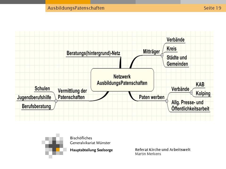 Referat Kirche und Arbeitswelt Martin Merkens AusbildungsPatenschaftenSeite 19