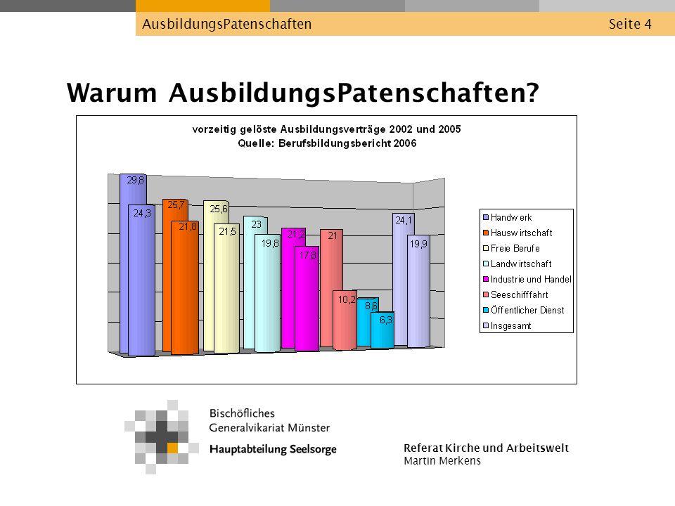 Referat Kirche und Arbeitswelt Martin Merkens AusbildungsPatenschaftenSeite 25 Offene Fragen, Weiterentwicklung … Wie kann die notwendige Basisstruktur für ein AusbildungsPatenProjekt dauerhaft finanziert werden.
