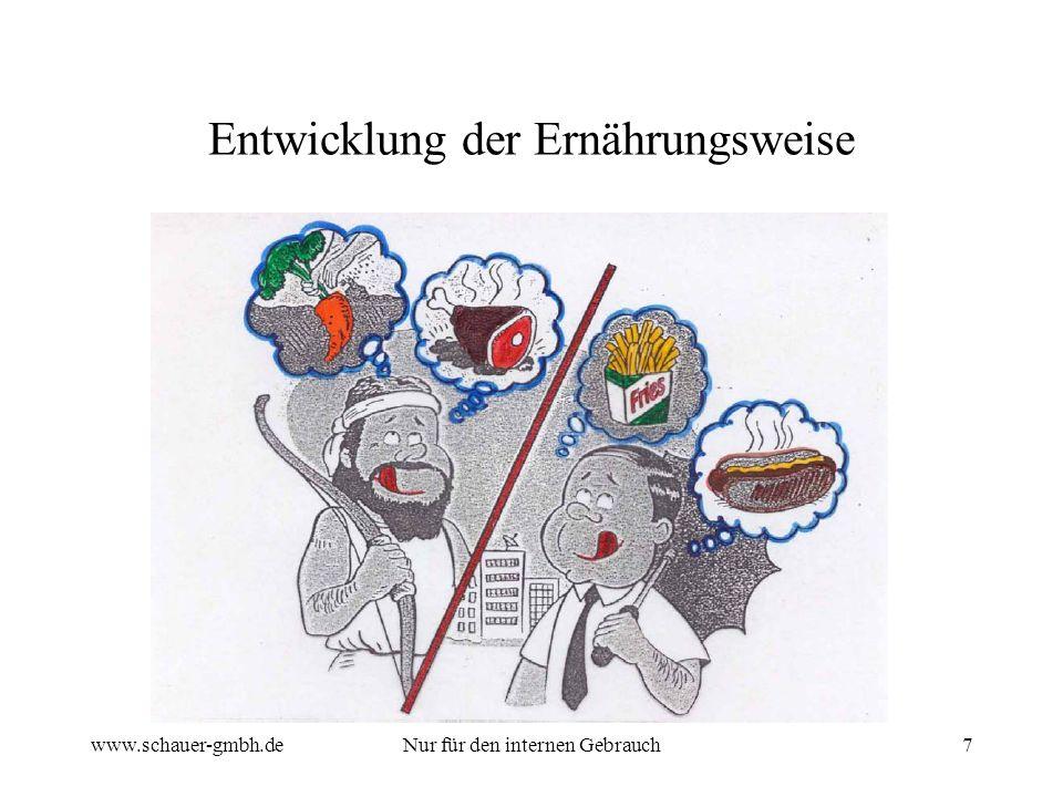 www.schauer-gmbh.deNur für den internen Gebrauch7 Entwicklung der Ernährungsweise
