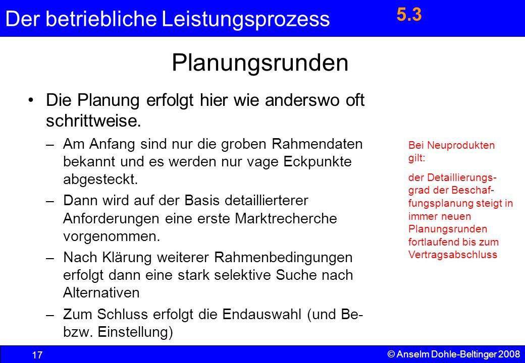 Der betriebliche Leistungsprozess 17 © Anselm Dohle-Beltinger 2008 Planungsrunden Die Planung erfolgt hier wie anderswo oft schrittweise. –Am Anfang s