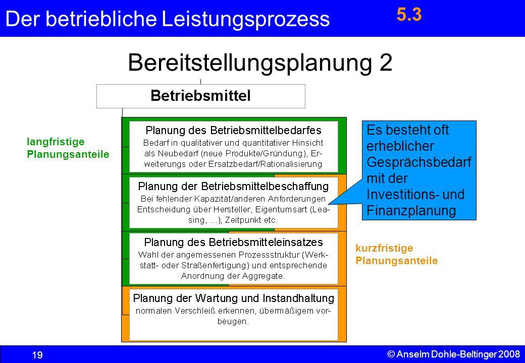 Der betriebliche Leistungsprozess 19 © Anselm Dohle-Beltinger 2008 kurzfristige Planungsanteile langfristige Planungsanteile Bereitstellungsplanung 2