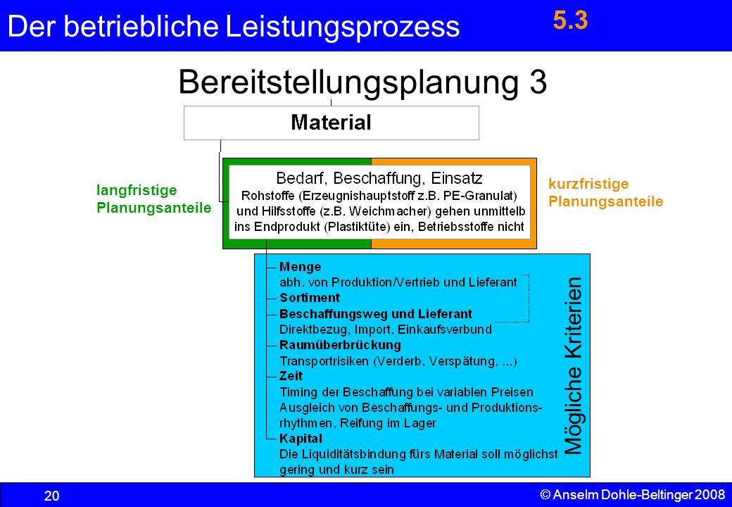 Der betriebliche Leistungsprozess 20 © Anselm Dohle-Beltinger 2008 Mögliche Kriterien langfristige Planungsanteile kurzfristige Planungsanteile Bereit