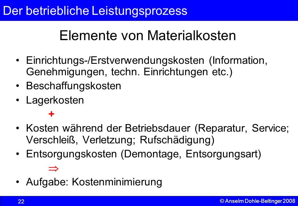 Der betriebliche Leistungsprozess Elemente von Materialkosten Einrichtungs-/Erstverwendungskosten (Information, Genehmigungen, techn. Einrichtungen et
