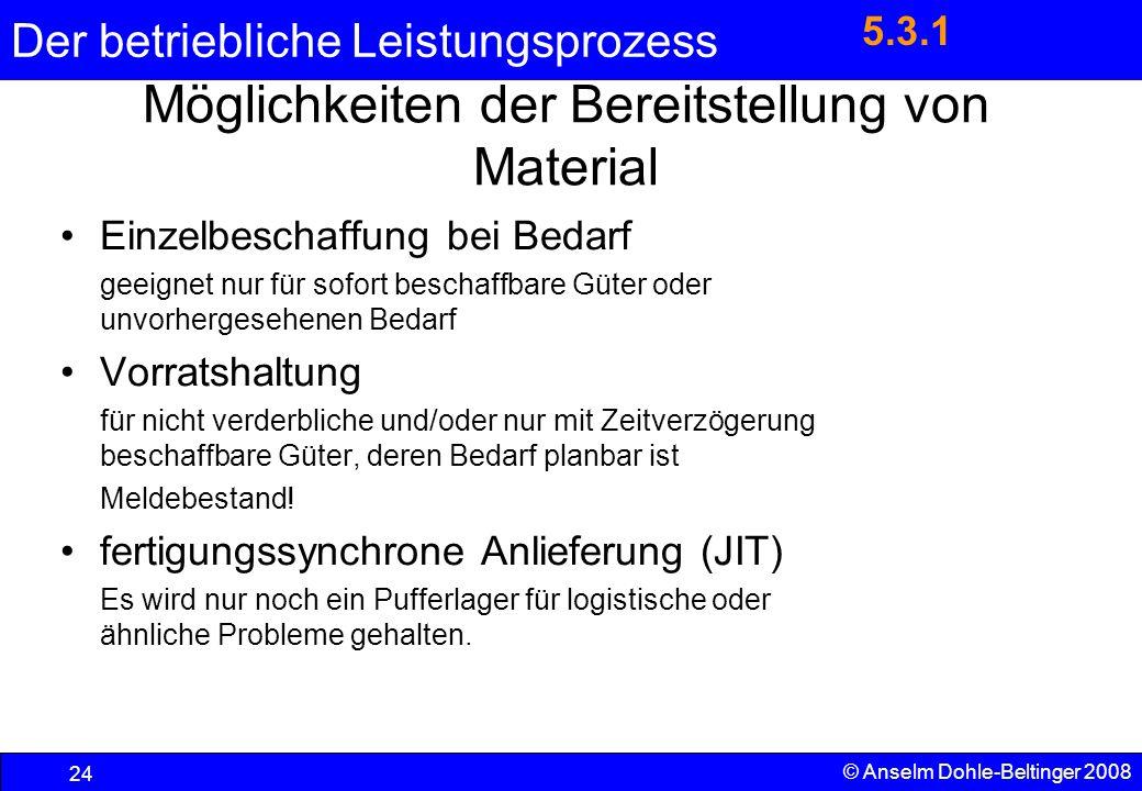 Der betriebliche Leistungsprozess 24 © Anselm Dohle-Beltinger 2008 Möglichkeiten der Bereitstellung von Material Einzelbeschaffung bei Bedarf geeignet