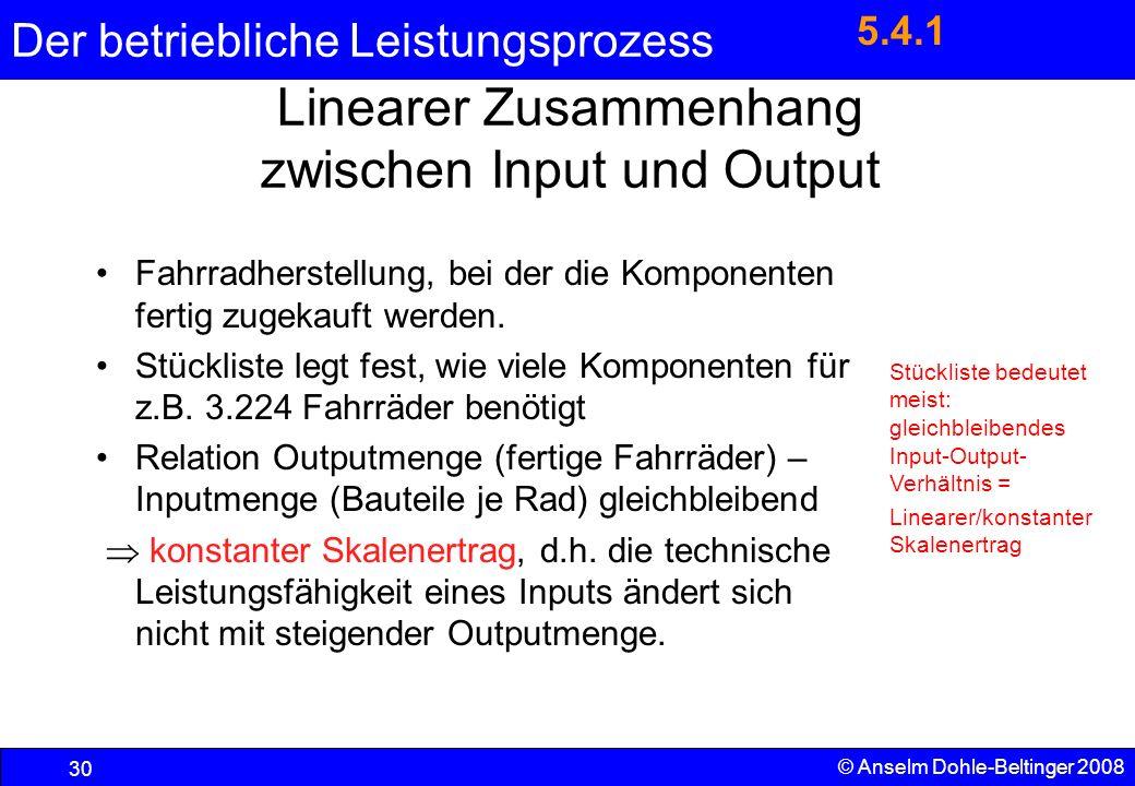Der betriebliche Leistungsprozess 30 © Anselm Dohle-Beltinger 2008 Linearer Zusammenhang zwischen Input und Output Fahrradherstellung, bei der die Kom