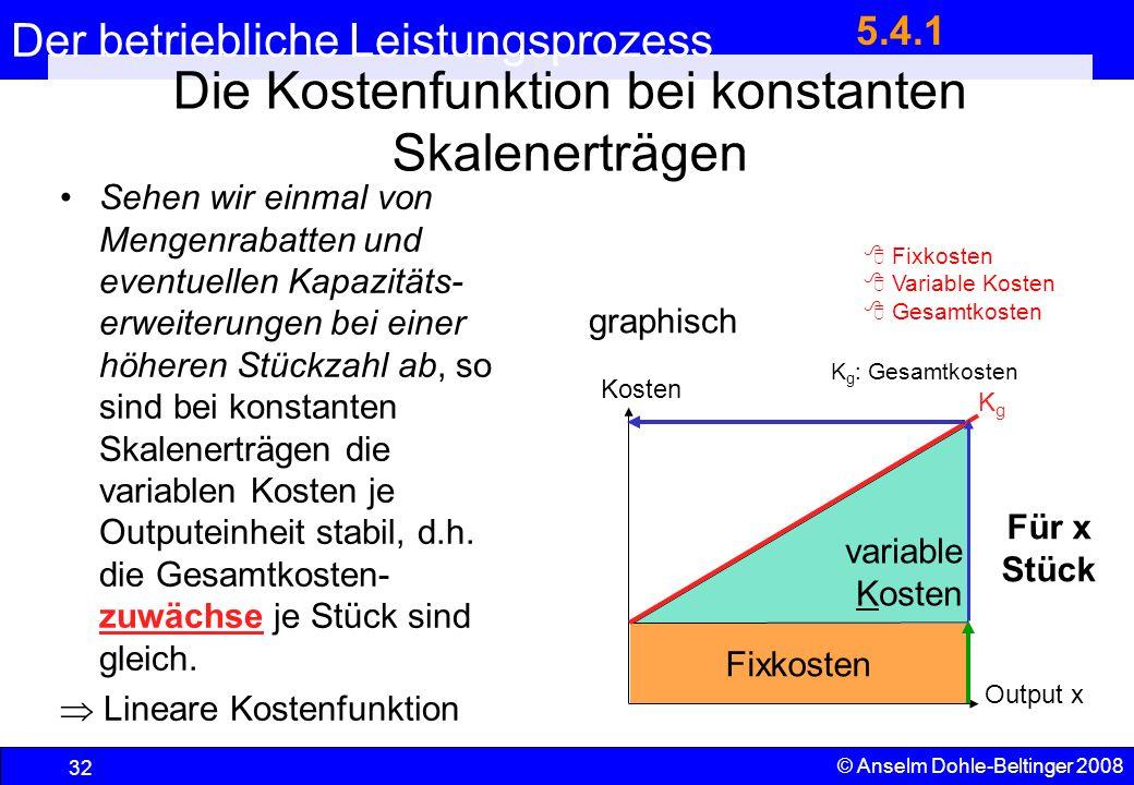 Der betriebliche Leistungsprozess 32 © Anselm Dohle-Beltinger 2008 variable Kosten Fixkosten Die Kostenfunktion bei konstanten Skalenerträgen Sehen wi