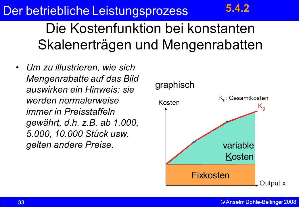 Der betriebliche Leistungsprozess 33 © Anselm Dohle-Beltinger 2008 variable Kosten Fixkosten Die Kostenfunktion bei konstanten Skalenerträgen und Meng