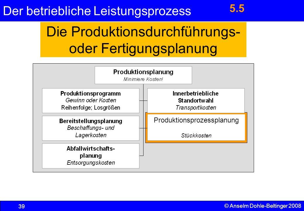 Der betriebliche Leistungsprozess 39 © Anselm Dohle-Beltinger 2008 Die Produktionsdurchführungs- oder Fertigungsplanung 5.5 Produktionsprozessplanung