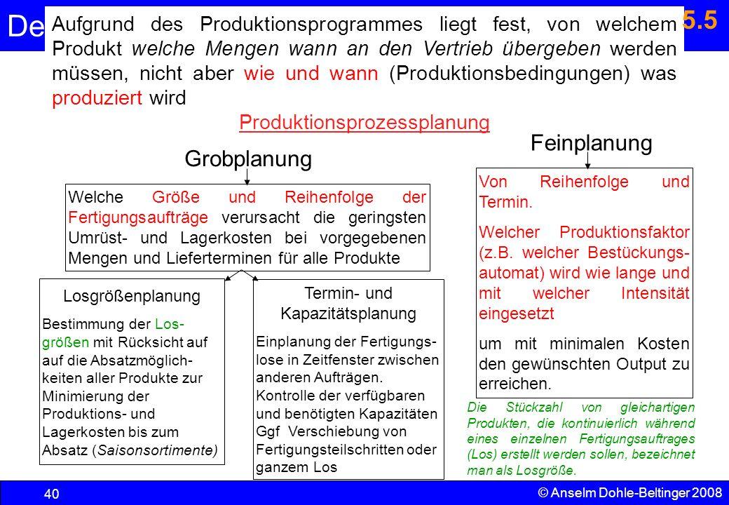 Der betriebliche Leistungsprozess 40 © Anselm Dohle-Beltinger 2008 Von Reihenfolge und Termin. Welcher Produktionsfaktor (z.B. welcher Bestückungs- au