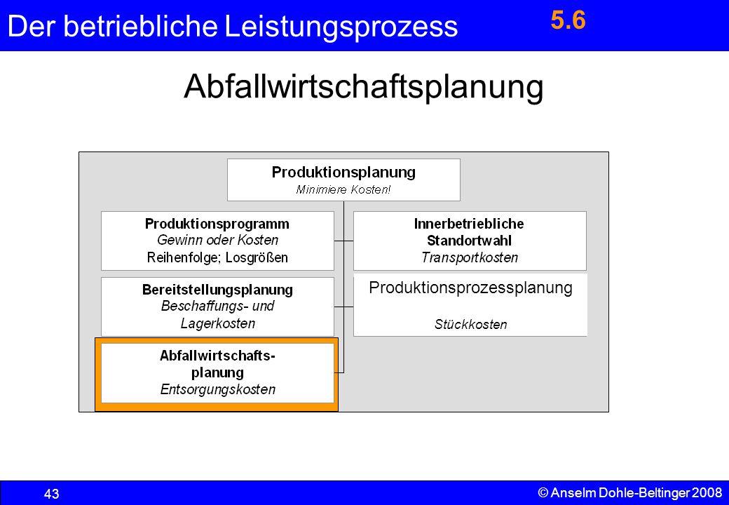 Der betriebliche Leistungsprozess 43 © Anselm Dohle-Beltinger 2008 Abfallwirtschaftsplanung 5.6 Produktionsprozessplanung Stückkosten