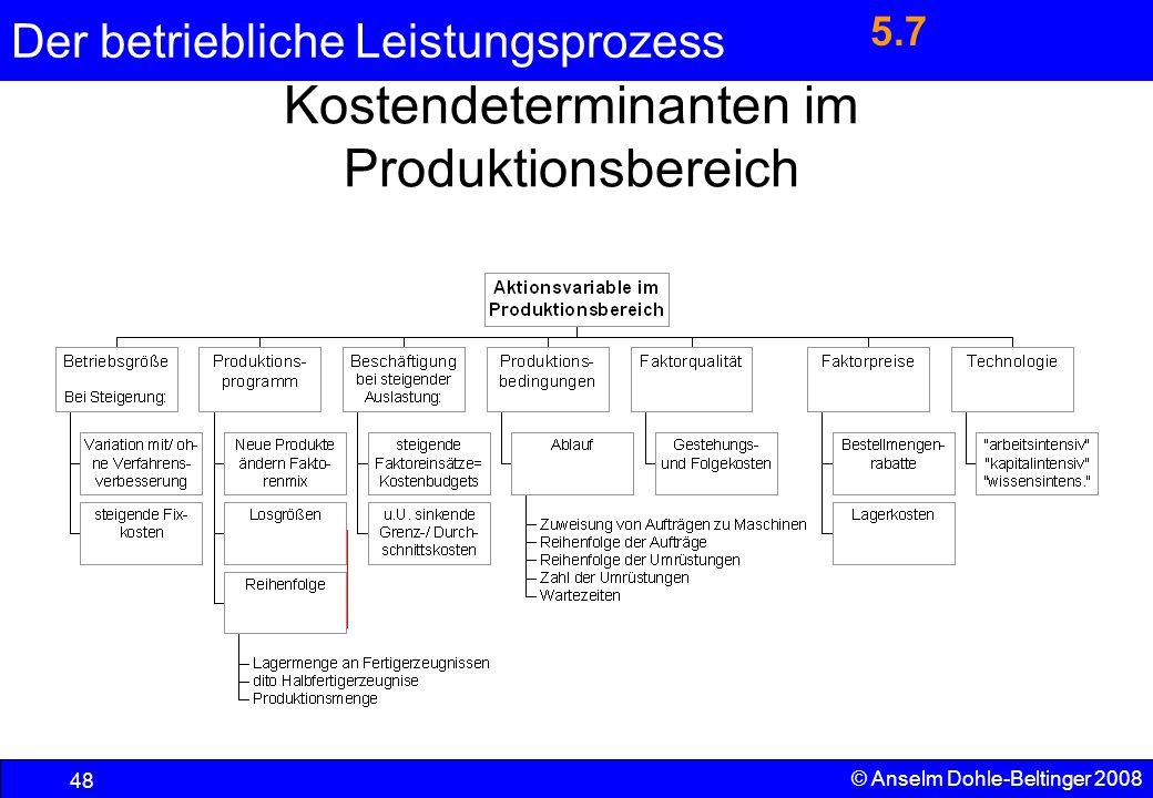 Der betriebliche Leistungsprozess 48 © Anselm Dohle-Beltinger 2008 Kostendeterminanten im Produktionsbereich 5.7
