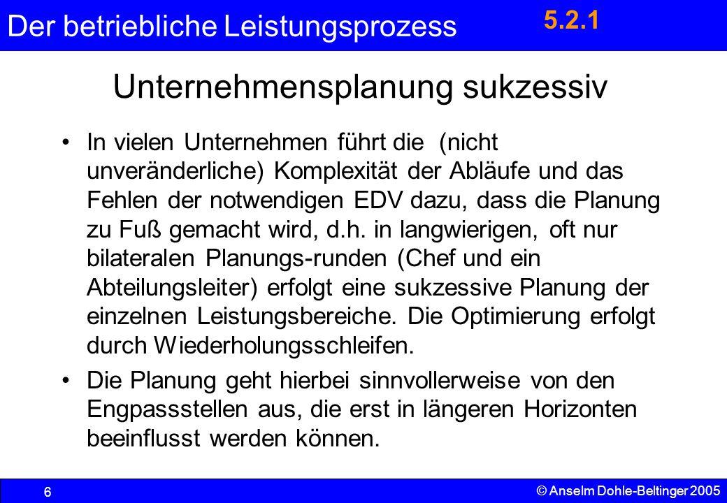 Der betriebliche Leistungsprozess 7 © Anselm Dohle-Beltinger 2005 Unternehmensplanung simultan Mittels Computersimulationen versucht man hier die Interdependenzen einer Auswahlentscheidung sofort sichtbar zu machen und kann so mit nur geringen Zeitverzögerungen und Wiederholungsschleifen die Planung zu Ende bringen.