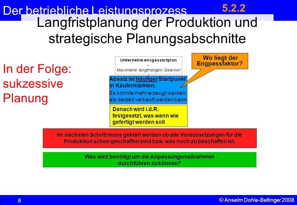 Der betriebliche Leistungsprozess 9 © Anselm Dohle-Beltinger 2008 Langfristplanung der Produktion und strategische Planungsabschnitte Absatz ist häufiger Startpunkt in Käufermärkten: Es könnte mehr erzeugt werden als derzeit verkauft werden kann Danach wird i.d.R.