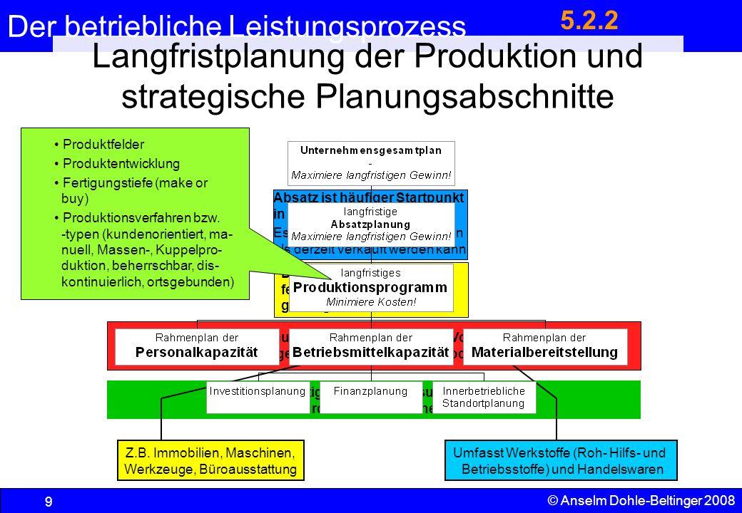 Der betriebliche Leistungsprozess 10 © Anselm Dohle-Beltinger 2008 Ergebnisse der langfristigen Produktionsprogrammplanung Produktfelder (Nahrungsmittel: Schokolade, Kekse) bzw.