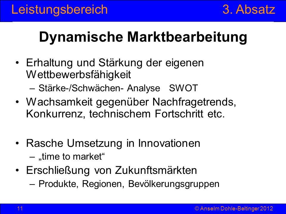 Leistungsbereich3. Absatz © Anselm Dohle-Beltinger 201211 Dynamische Marktbearbeitung Erhaltung und Stärkung der eigenen Wettbewerbsfähigkeit –Stärke-