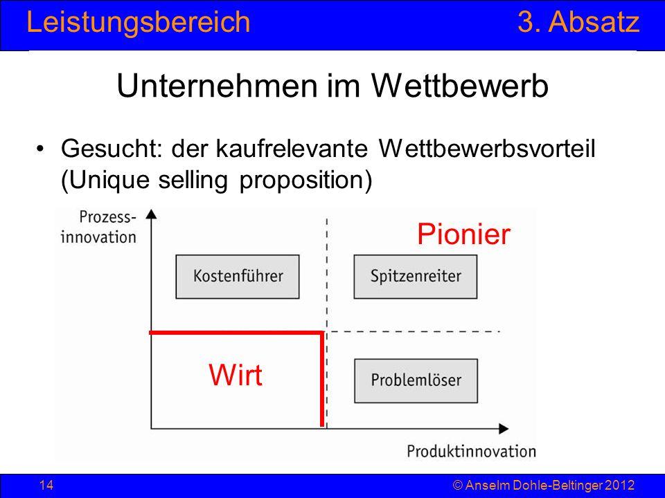 Leistungsbereich3. Absatz © Anselm Dohle-Beltinger 201214 Unternehmen im Wettbewerb Gesucht: der kaufrelevante Wettbewerbsvorteil (Unique selling prop