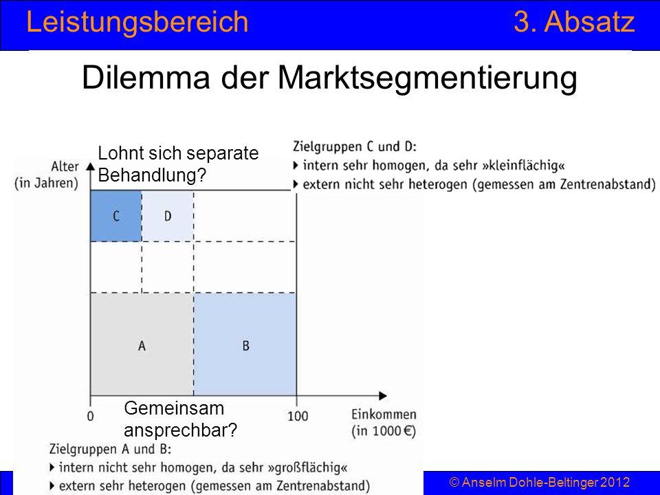 Leistungsbereich3. Absatz © Anselm Dohle-Beltinger 201218 Dilemma der Marktsegmentierung Gemeinsam ansprechbar? Lohnt sich separate Behandlung?