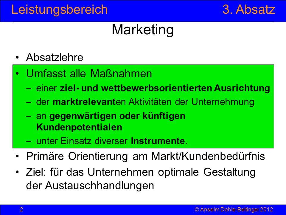 Leistungsbereich3. Absatz © Anselm Dohle-Beltinger 20122 Absatzlehre Umfasst alle Maßnahmen –einer ziel- und wettbewerbsorientierten Ausrichtung –der