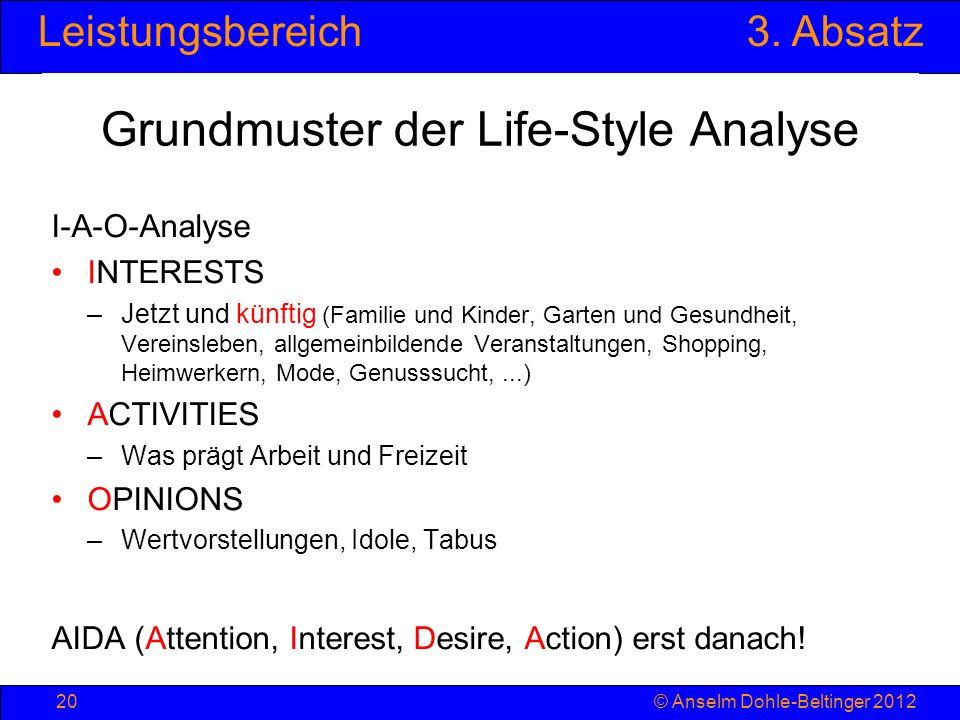 Leistungsbereich3. Absatz © Anselm Dohle-Beltinger 201220 Grundmuster der Life-Style Analyse I-A-O-Analyse INTERESTS –Jetzt und künftig (Familie und K