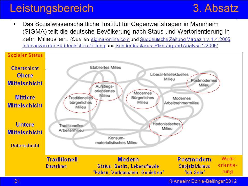 Leistungsbereich3. Absatz © Anselm Dohle-Beltinger 201221 Das Sozialwissenschaftliche Institut für Gegenwartsfragen in Mannheim (SIGMA) teilt die deut