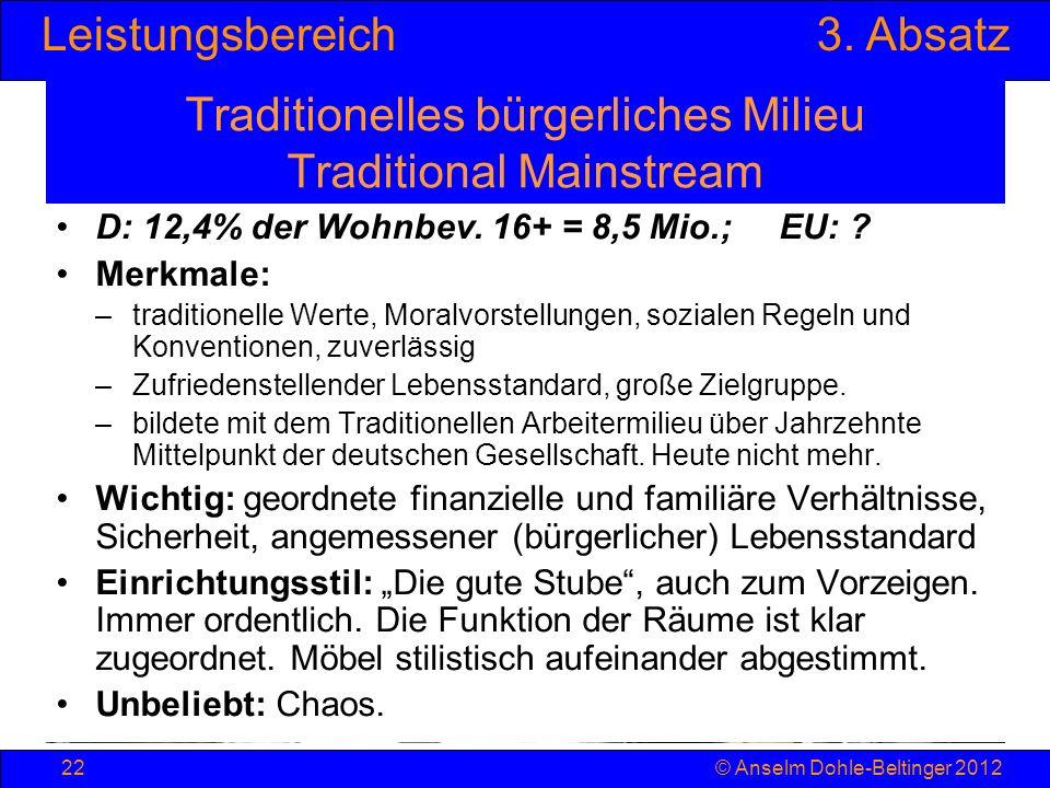 Leistungsbereich3. Absatz © Anselm Dohle-Beltinger 201222 Traditionelles bürgerliches Milieu Traditional Mainstream D: 12,4% der Wohnbev. 16+ = 8,5 Mi
