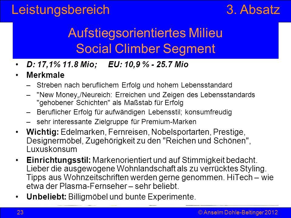 Leistungsbereich3. Absatz © Anselm Dohle-Beltinger 201223 Aufstiegsorientiertes Milieu Social Climber Segment D: 17,1% 11.8 Mio; EU: 10,9 % - 25.7 Mio