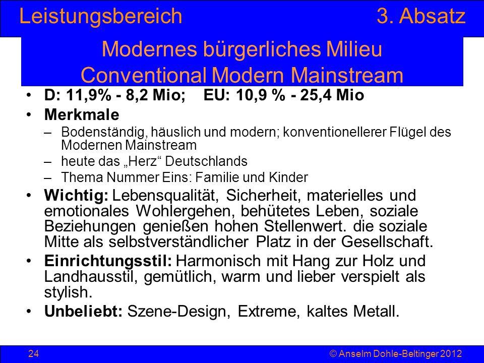 Leistungsbereich3. Absatz © Anselm Dohle-Beltinger 201224 Modernes bürgerliches Milieu Conventional Modern Mainstream D: 11,9% - 8,2 Mio; EU: 10,9 % -