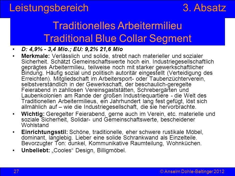 Leistungsbereich3. Absatz © Anselm Dohle-Beltinger 201227 Traditionelles Arbeitermilieu Traditional Blue Collar Segment D: 4,9% - 3,4 Mio.; EU: 9,2% 2
