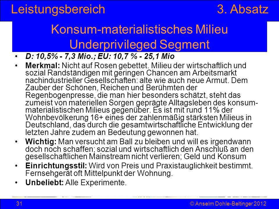 Leistungsbereich3. Absatz © Anselm Dohle-Beltinger 201231 Konsum-materialistisches Milieu Underprivileged Segment D: 10,5% - 7,3 Mio.; EU: 10,7 % - 25
