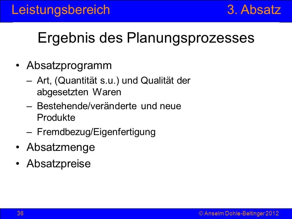 Leistungsbereich3. Absatz © Anselm Dohle-Beltinger 201236 Ergebnis des Planungsprozesses Absatzprogramm –Art, (Quantität s.u.) und Qualität der abgese