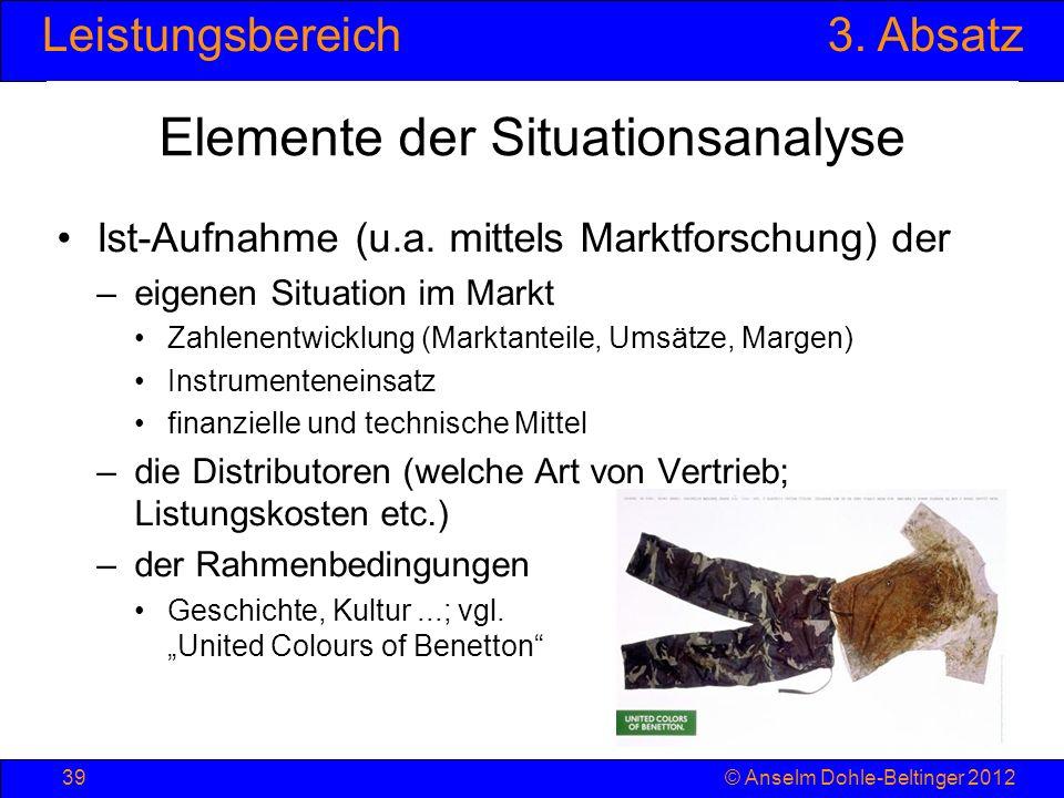 Leistungsbereich3. Absatz © Anselm Dohle-Beltinger 201239 Elemente der Situationsanalyse Ist-Aufnahme (u.a. mittels Marktforschung) der –eigenen Situa