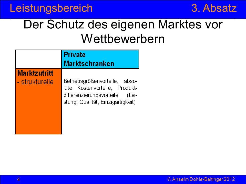 Leistungsbereich3. Absatz © Anselm Dohle-Beltinger 20124 Der Schutz des eigenen Marktes vor Wettbewerbern