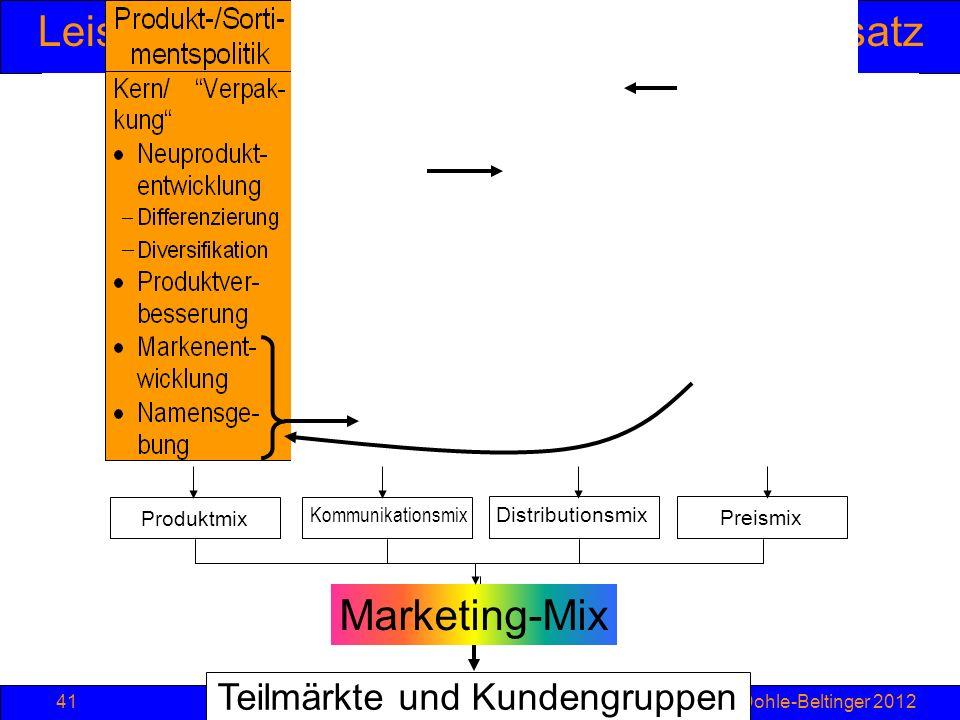 Leistungsbereich3. Absatz © Anselm Dohle-Beltinger 201241 Produktmix Preismix Marketing-Mix Teilmärkte und Kundengruppen Kommunikationsmix Distributio