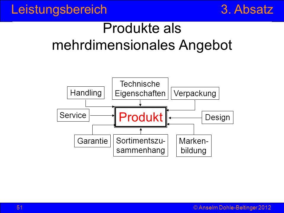Leistungsbereich3. Absatz © Anselm Dohle-Beltinger 201251 Produkte als mehrdimensionales Angebot Produkt Marken- bildung Sortimentszu- sammenhang Gara